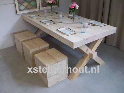 Steigerhouten tafel bouwtekening tafel van steigerhout zelf maken